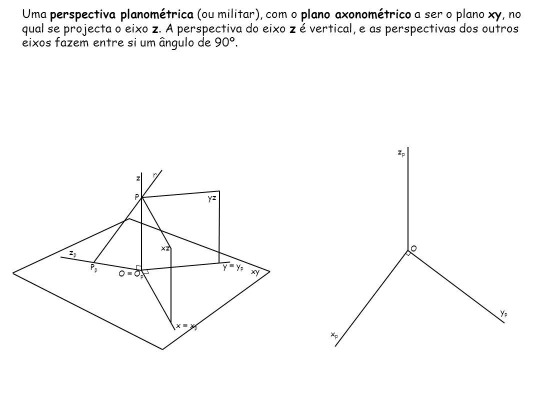 x x p O O p z P r y y p zpzp PpPp yz xz xy Uma perspectiva planométrica (ou militar), com o plano axonométrico a ser o plano xy, no qual se projecta o