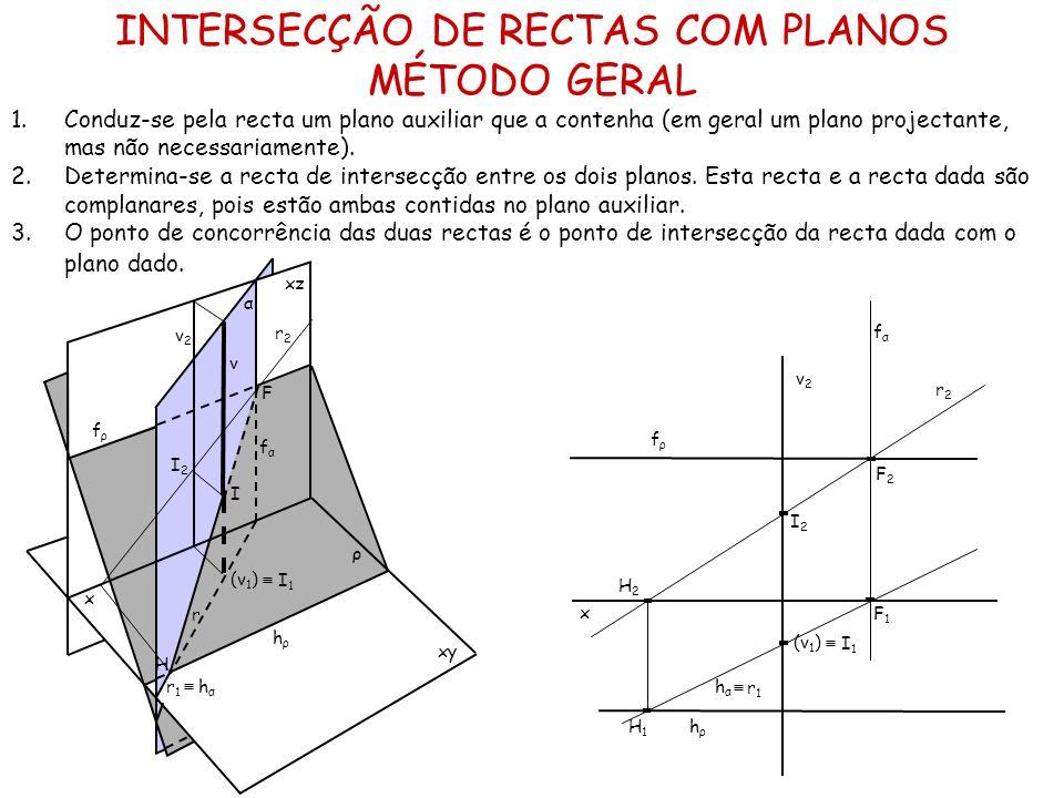 INTERSECÇÃO DE RECTAS COM PLANOS MÉTODO GERAL 1.Conduz-se pela recta um plano auxiliar que a contenha (em geral um plano projectante, mas não necessar