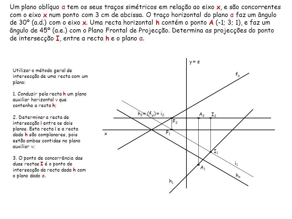 Um plano oblíquo α tem os seus traços simétricos em relação ao eixo x, e são concorrentes com o eixo x num ponto com 3 cm de abcissa. O traço horizont