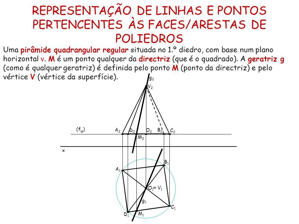REPRESENTAÇÃO DE LINHAS E PONTOS PERTENCENTES ÀS FACES/ARESTAS DE POLIEDROS Uma pirâmide quadrangular regular situada no 1.º diedro, com base num plan
