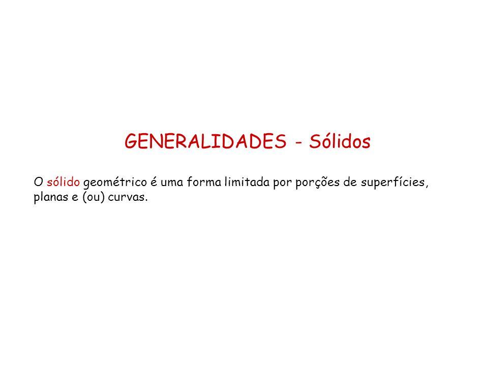 GENERALIDADES - Sólidos O sólido geométrico é uma forma limitada por porções de superfícies, planas e (ou) curvas.