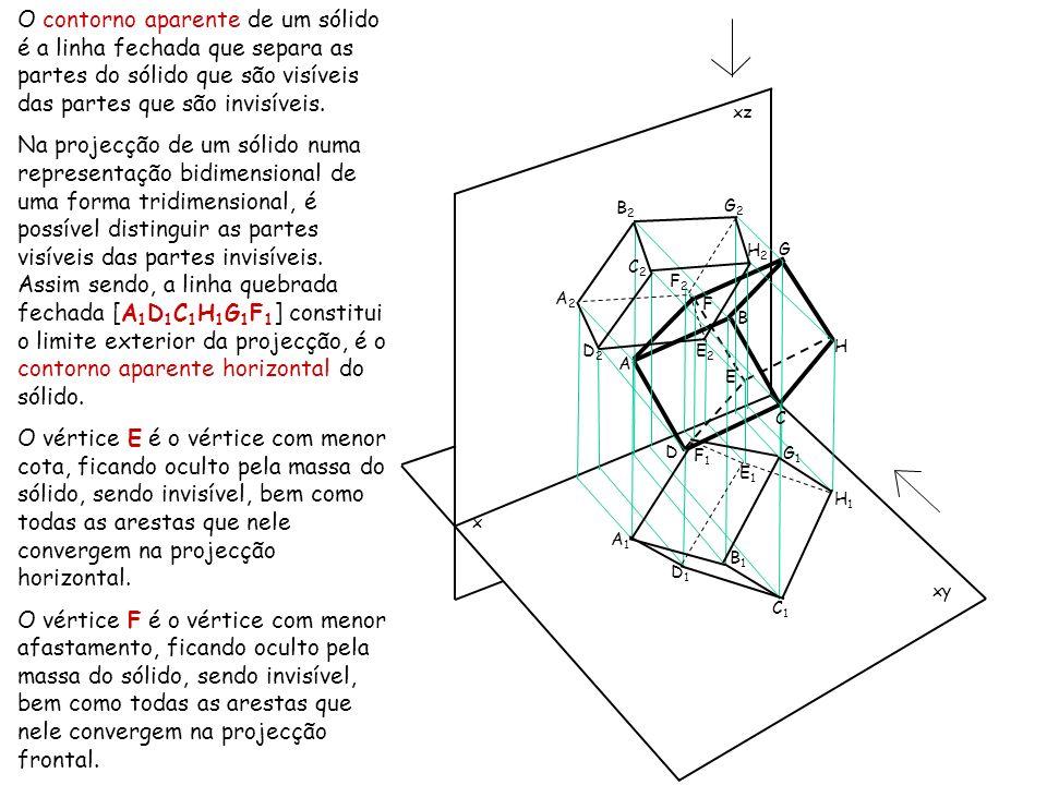 x xz xy O contorno aparente de um sólido é a linha fechada que separa as partes do sólido que são visíveis das partes que são invisíveis. Na projecção
