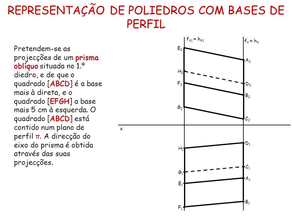 REPRESENTAÇÃO DE POLIEDROS COM BASES DE PERFIL x Pretendem-se as projecções de um prisma oblíquo situada no 1.º diedro, e de que o quadrado [ABCD] é a