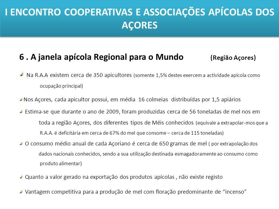 I ENCONTRO COOPERATIVAS E ASSOCIAÇÕES APÍCOLAS DOS AÇORES 6. A janela apícola Regional para o Mundo (Região Açores) Na R.A.A existem cerca de 350 apic