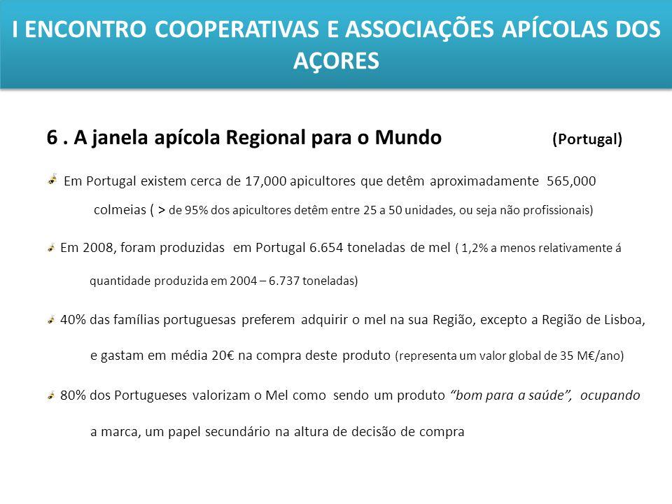 I ENCONTRO COOPERATIVAS E ASSOCIAÇÕES APÍCOLAS DOS AÇORES 6. A janela apícola Regional para o Mundo (Portugal) Em Portugal existem cerca de 17,000 api