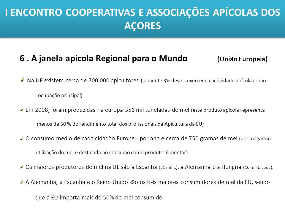 I ENCONTRO COOPERATIVAS E ASSOCIAÇÕES APÍCOLAS DOS AÇORES 6. A janela apícola Regional para o Mundo (União Europeia) Na UE existem cerca de 700,000 ap