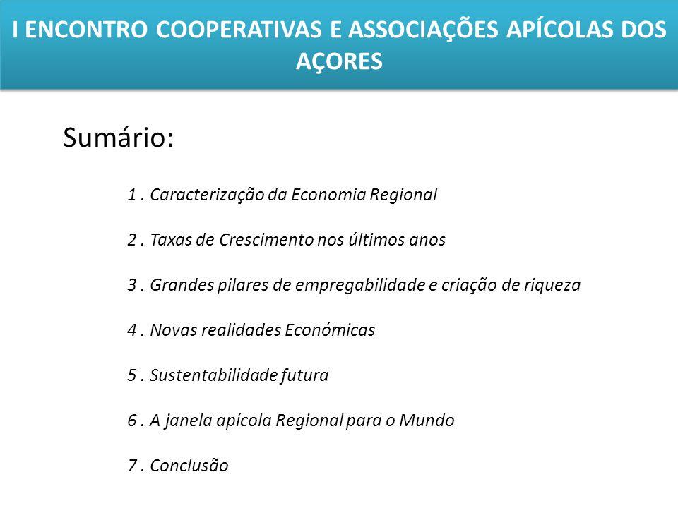 I ENCONTRO COOPERATIVAS E ASSOCIAÇÕES APÍCOLAS DOS AÇORES Sumário: 1. Caracterização da Economia Regional 2. Taxas de Crescimento nos últimos anos 3.