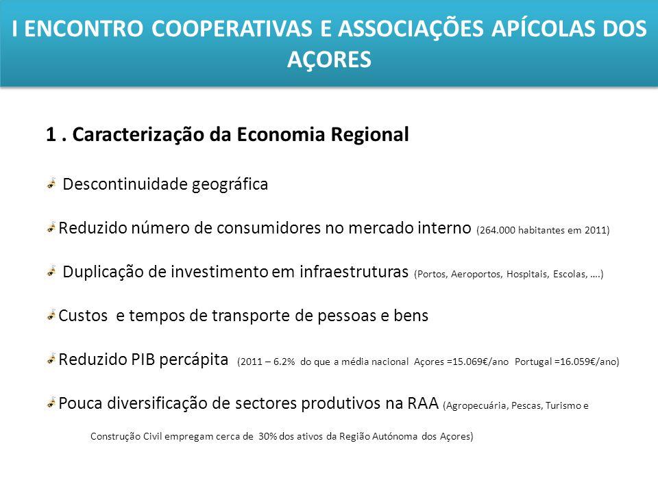 I ENCONTRO COOPERATIVAS E ASSOCIAÇÕES APÍCOLAS DOS AÇORES 1. Caracterização da Economia Regional Descontinuidade geográfica Reduzido número de consumi