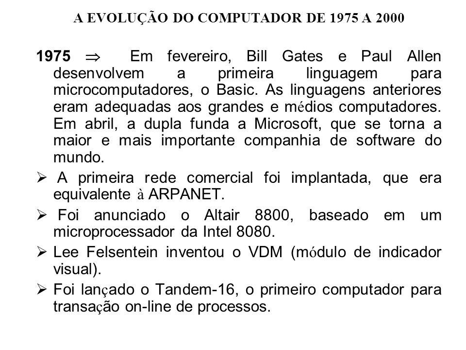 O computador ENIAC ocupava uma sala imensa.