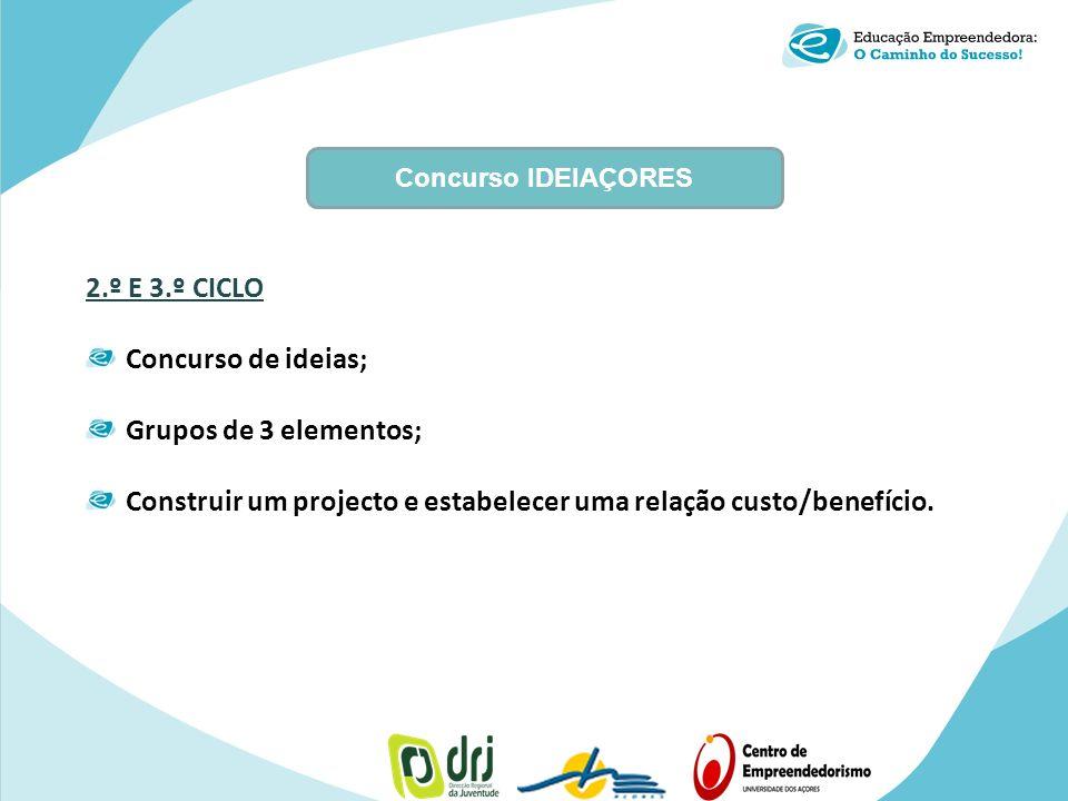 Concurso IDEIAÇORES 2.º E 3.º CICLO Concurso de ideias; Grupos de 3 elementos; Construir um projecto e estabelecer uma relação custo/benefício.