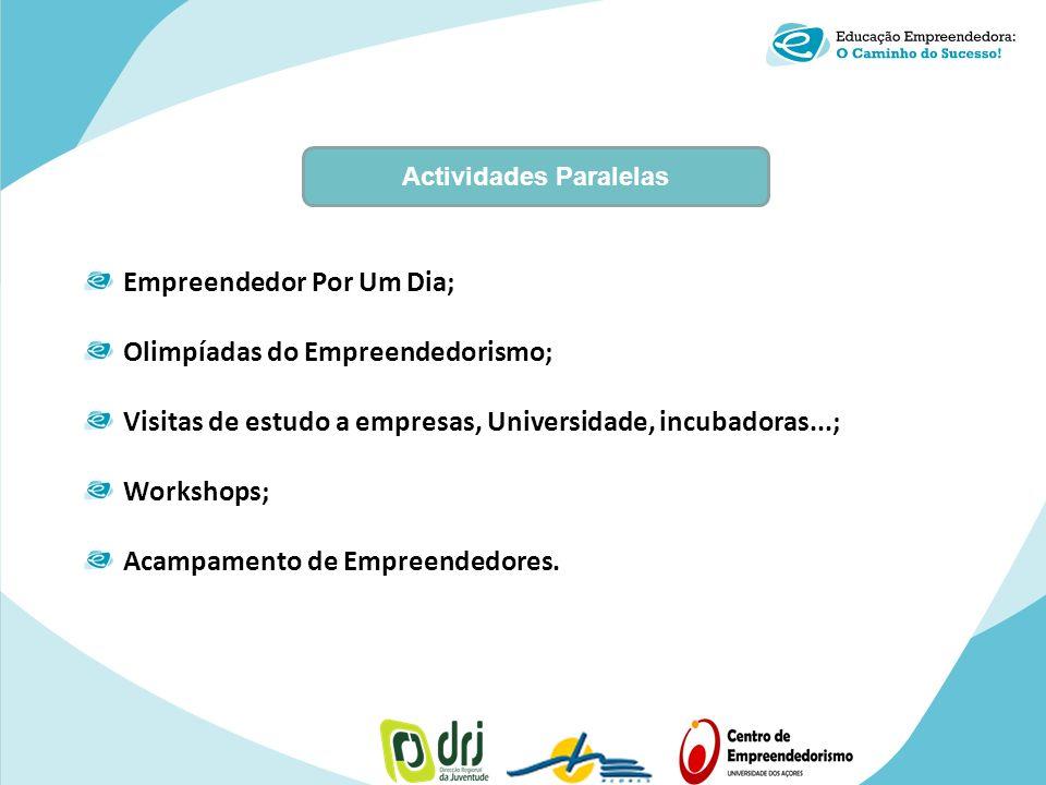 Actividades Paralelas Empreendedor Por Um Dia; Olimpíadas do Empreendedorismo; Visitas de estudo a empresas, Universidade, incubadoras...; Workshops;