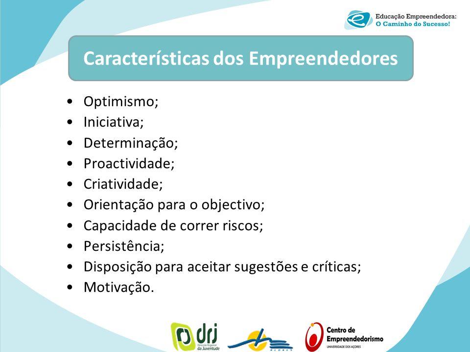 Optimismo; Iniciativa; Determinação; Proactividade; Criatividade; Orientação para o objectivo; Capacidade de correr riscos; Persistência; Disposição p