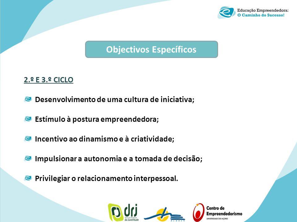 2.º E 3.º CICLO Desenvolvimento de uma cultura de iniciativa; Estímulo à postura empreendedora; Incentivo ao dinamismo e à criatividade; Impulsionar a