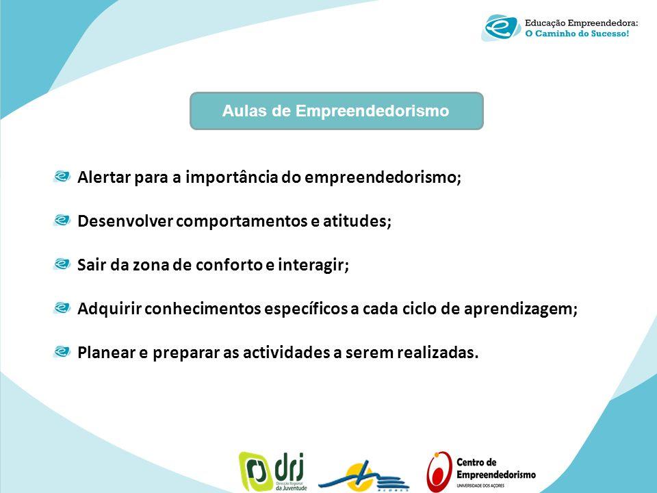 Aulas de Empreendedorismo Alertar para a importância do empreendedorismo; Desenvolver comportamentos e atitudes; Sair da zona de conforto e interagir;