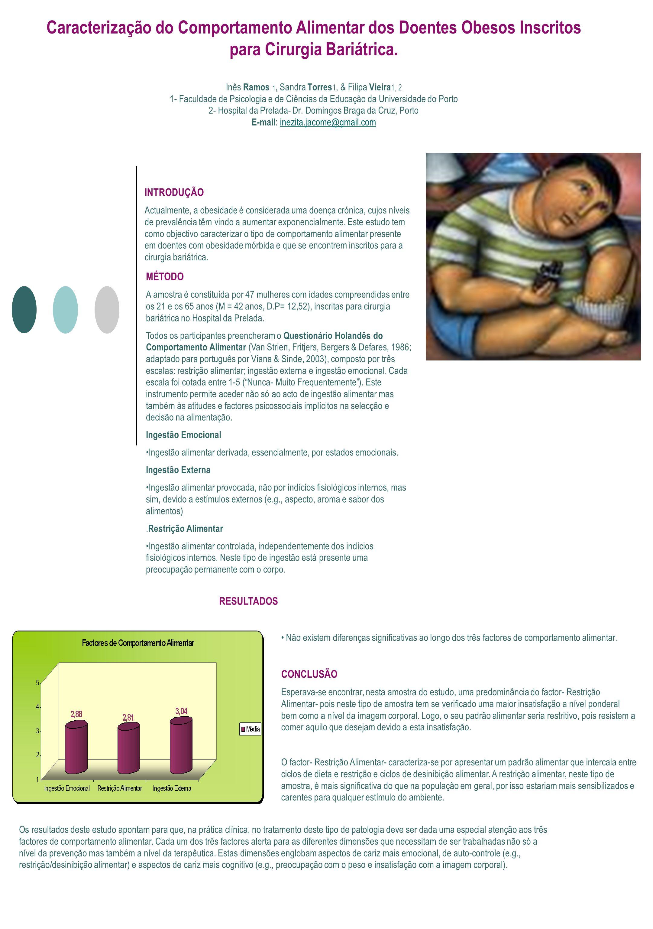 Caracterização do Comportamento Alimentar dos Doentes Obesos Inscritos para Cirurgia Bariátrica. Inês Ramos 1, Sandra Torres 1, & Filipa Vieira 1, 2 1