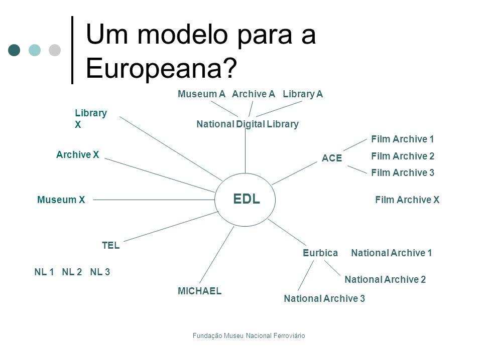 Fundação Museu Nacional Ferroviário Um modelo para a Europeana? EDL National Digital Library ACE Film Archive X EurbicaNational Archive 1 MICHAEL TEL