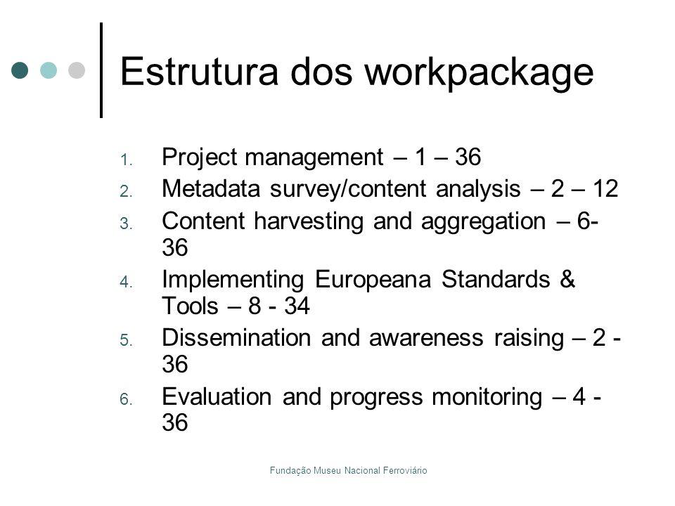 Fundação Museu Nacional Ferroviário Estrutura dos workpackage 1. Project management – 1 – 36 2. Metadata survey/content analysis – 2 – 12 3. Content h