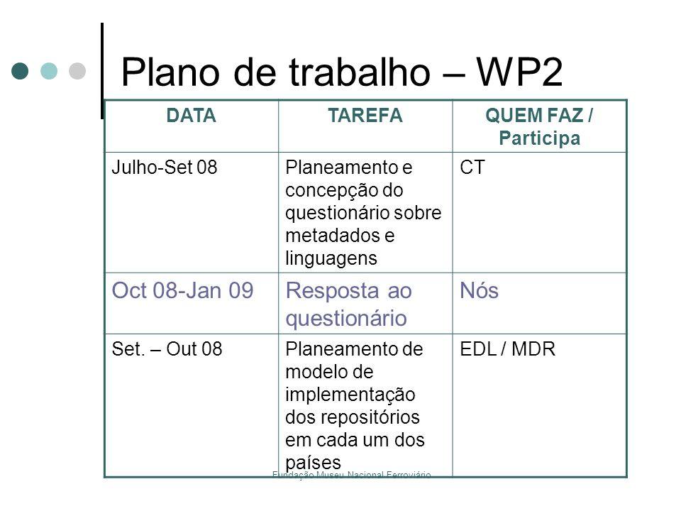 Fundação Museu Nacional Ferroviário Plano de trabalho – WP2 DATATAREFAQUEM FAZ / Participa Julho-Set 08Planeamento e concepção do questionário sobre m