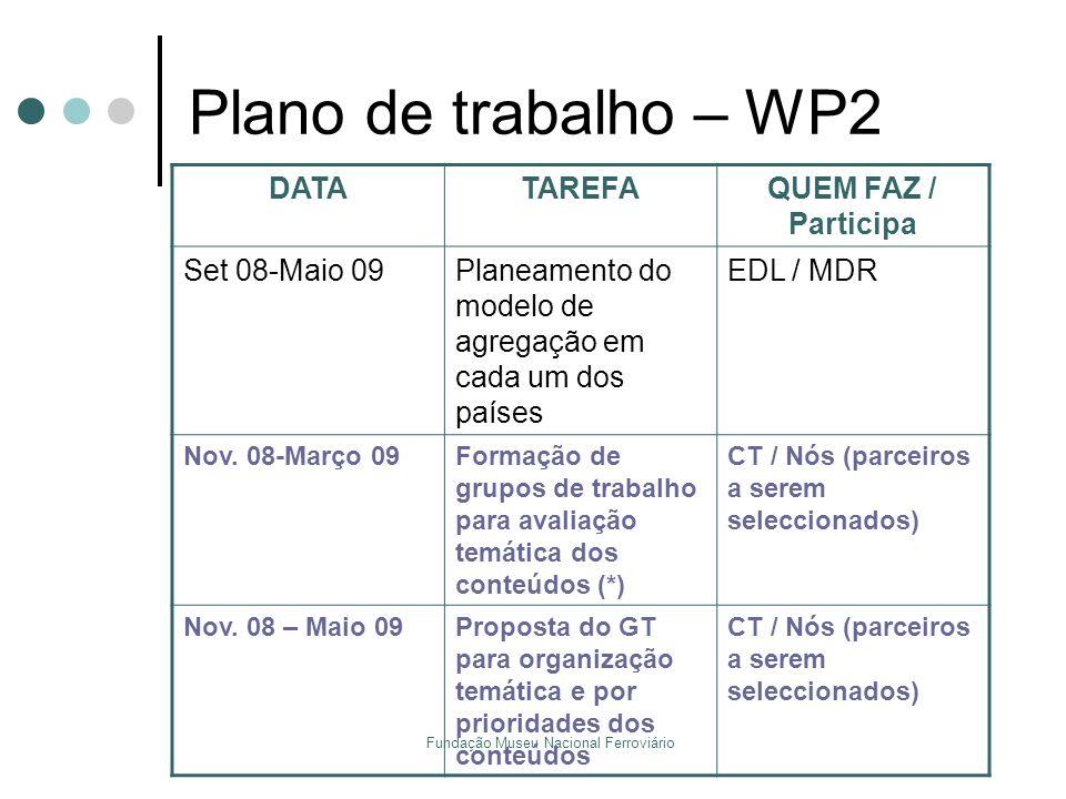 Fundação Museu Nacional Ferroviário Plano de trabalho – WP2 DATATAREFAQUEM FAZ / Participa Set 08-Maio 09Planeamento do modelo de agregação em cada um