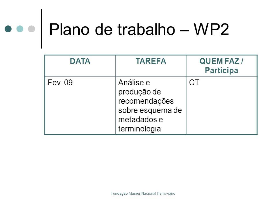 Fundação Museu Nacional Ferroviário Plano de trabalho – WP2 DATATAREFAQUEM FAZ / Participa Fev. 09Análise e produção de recomendações sobre esquema de