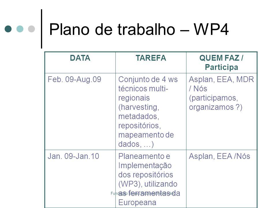 Fundação Museu Nacional Ferroviário Plano de trabalho – WP4 DATATAREFAQUEM FAZ / Participa Feb. 09-Aug.09Conjunto de 4 ws técnicos multi- regionais (h