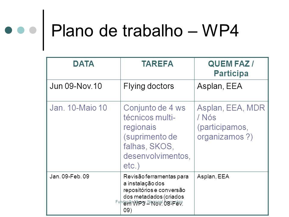 Fundação Museu Nacional Ferroviário Plano de trabalho – WP4 DATATAREFAQUEM FAZ / Participa Jun 09-Nov.10Flying doctorsAsplan, EEA Jan. 10-Maio 10Conju