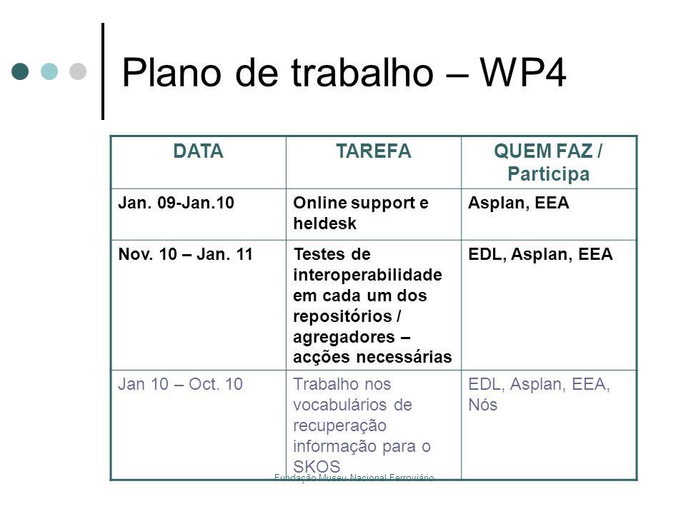 Fundação Museu Nacional Ferroviário Plano de trabalho – WP4 DATATAREFAQUEM FAZ / Participa Jan. 09-Jan.10Online support e heldesk Asplan, EEA Nov. 10