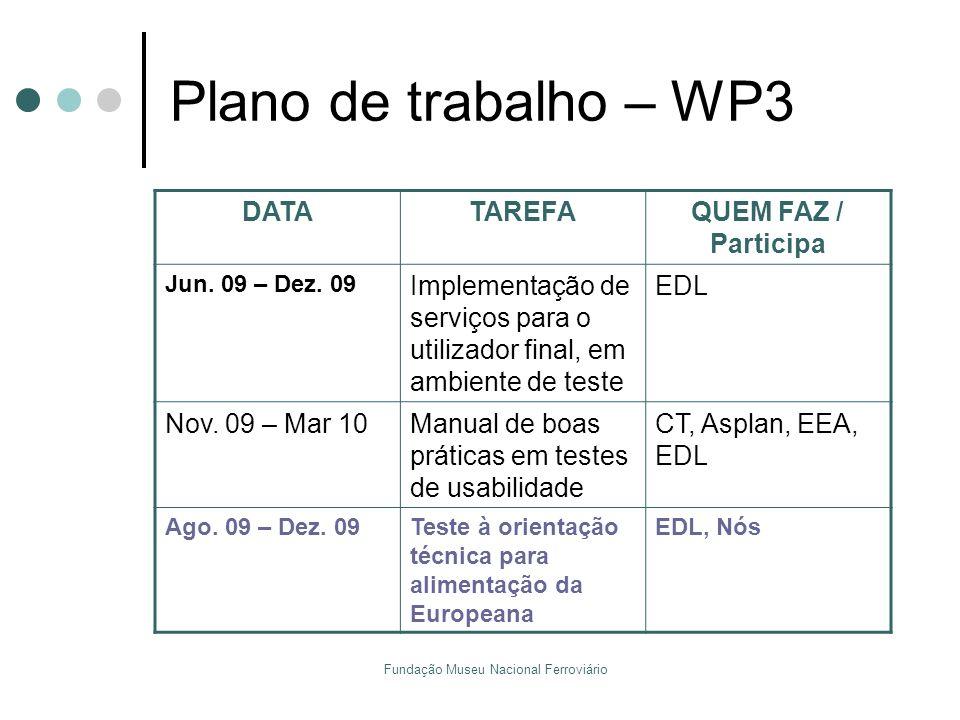 Fundação Museu Nacional Ferroviário Plano de trabalho – WP3 DATATAREFAQUEM FAZ / Participa Jun. 09 – Dez. 09 Implementação de serviços para o utilizad