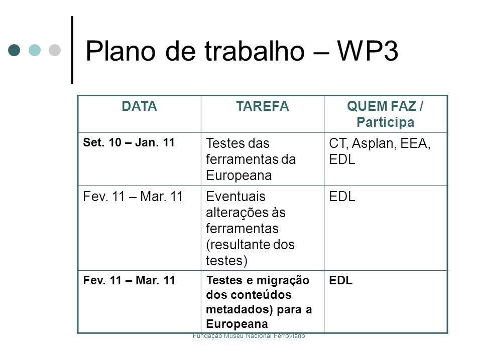 Fundação Museu Nacional Ferroviário Plano de trabalho – WP3 DATATAREFAQUEM FAZ / Participa Set. 10 – Jan. 11 Testes das ferramentas da Europeana CT, A