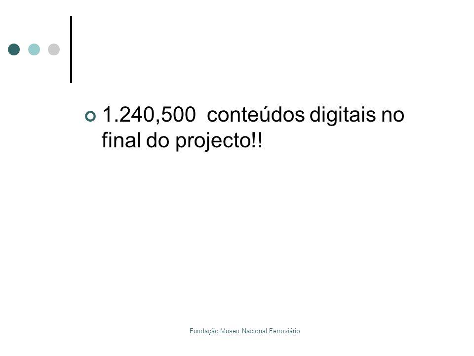 Fundação Museu Nacional Ferroviário 1.240,500 conteúdos digitais no final do projecto!!