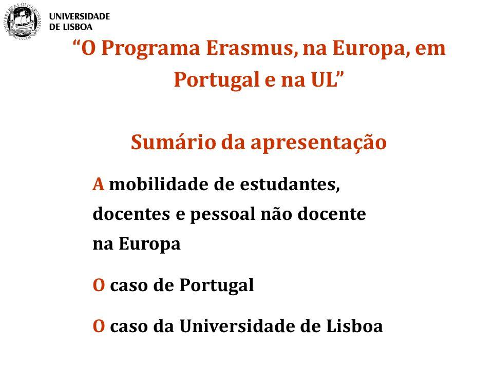 O Programa Erasmus, na Europa, em Portugal e na UL Sumário da apresentação A mobilidade de estudantes, docentes e pessoal não docente na Europa O caso