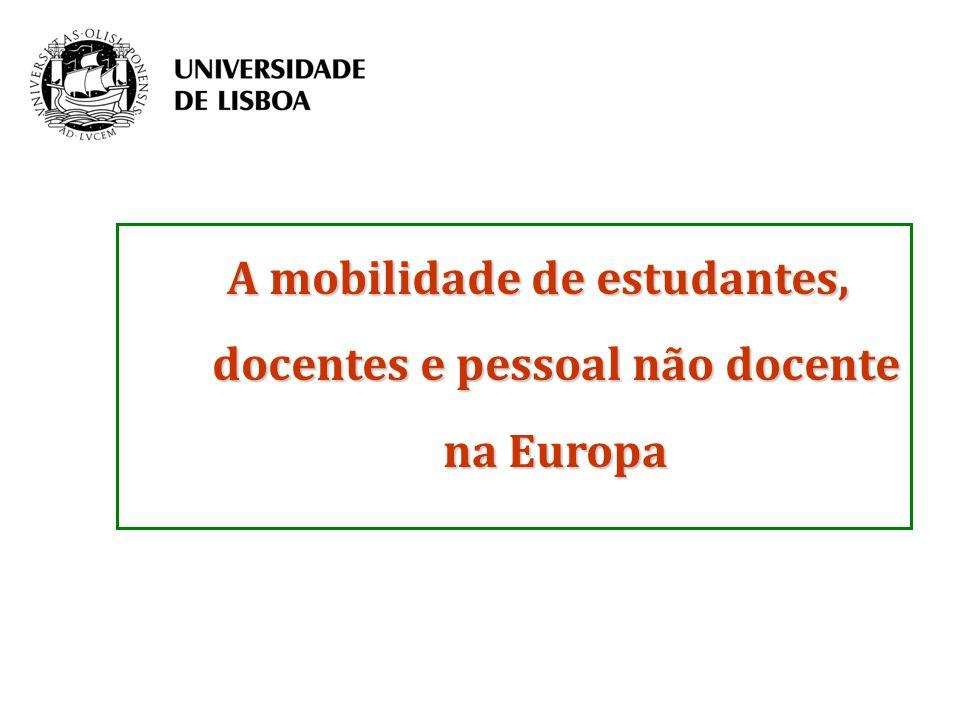 Portugal Orçamento do Programa ERASMUS para acções de mobilidade Fonte: Education and Culture DG, Lifelong Learning Programme.