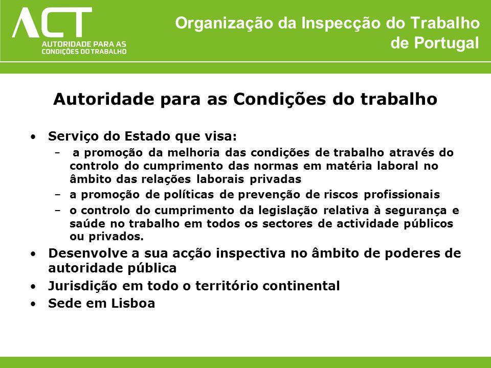 Organização da Inspecção do Trabalho de Portugal Autoridade para as Condições do trabalho Serviço do Estado que visa: – a promoção da melhoria das con