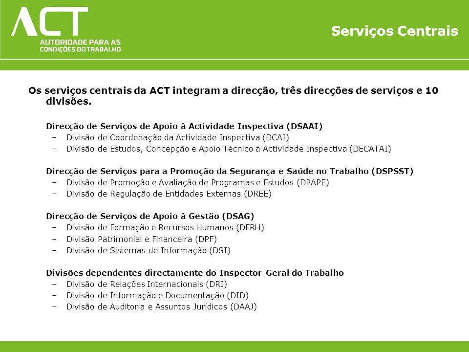 Conselho Consultivo Para a Promoção da SST Inspector-Geral do Trabalho 2 Subinspectores-GeraisCoordenador executivo para SST Direcção de Serviços de Apoio à Actividade Inspectiva Direcção de Serviços para a Promoção da SST Direcção de Serviços de Apoio à Gestão Serviços Desconcentrados (32) Divisão de Coordenação da Actividade Inspectiva Divisão de Estudos, Concepção e Apoio Técnico Divisão de Promoção e Avaliação de Programas e Estudos Divisão de Regulação de Entidades Externas Divisão de Formação e Recursos Humanos Divisão Patrimonial e Financeira Divisão de Sistemas de Informação Divisão de Auditoria e Assuntos Jurídicos Divisão de Informação e Documentação Divisão de Relações Internacionais ESTRUTURA ORGÂNICA DA ACT