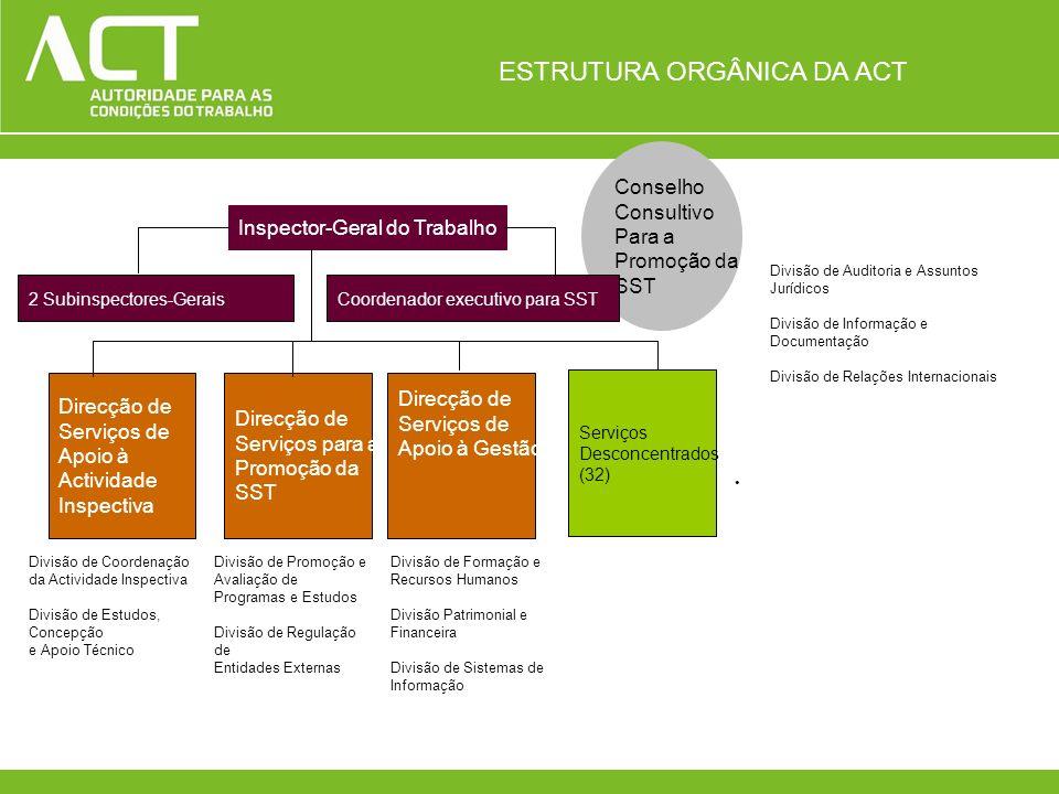 Serviços desconcentrados A rede de serviços desconcentrados da ACT cobre todo o território de Portugal Continental.