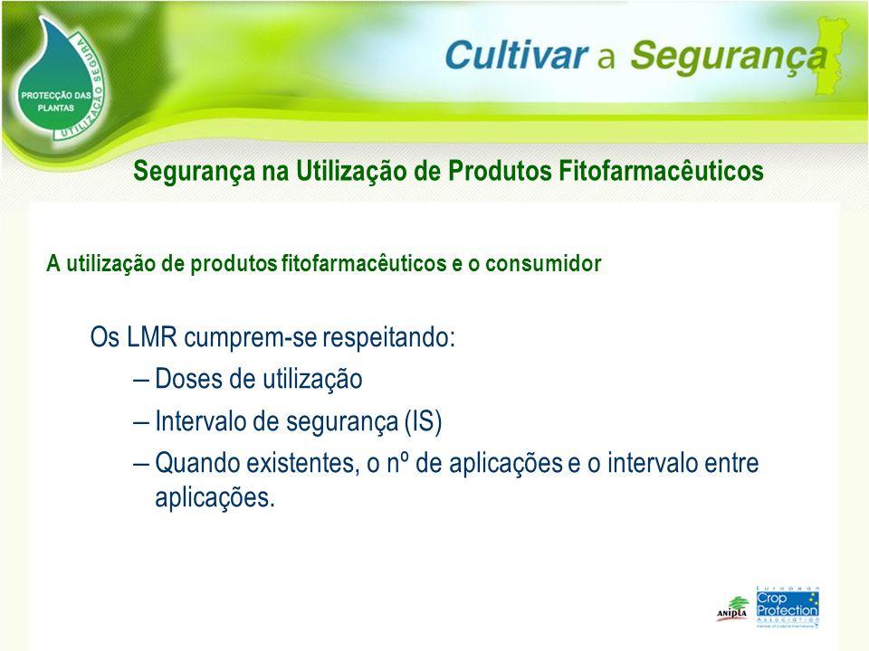 Segurança na Utilização de Produtos Fitofarmacêuticos A utilização de produtos fitofarmacêuticos e o consumidor Os LMR cumprem-se respeitando: – Doses