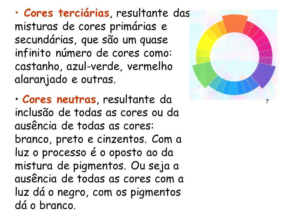 Cores terciárias, resultante das misturas de cores primárias e secundárias, que são um quase infinito número de cores como: castanho, azul-verde, verm