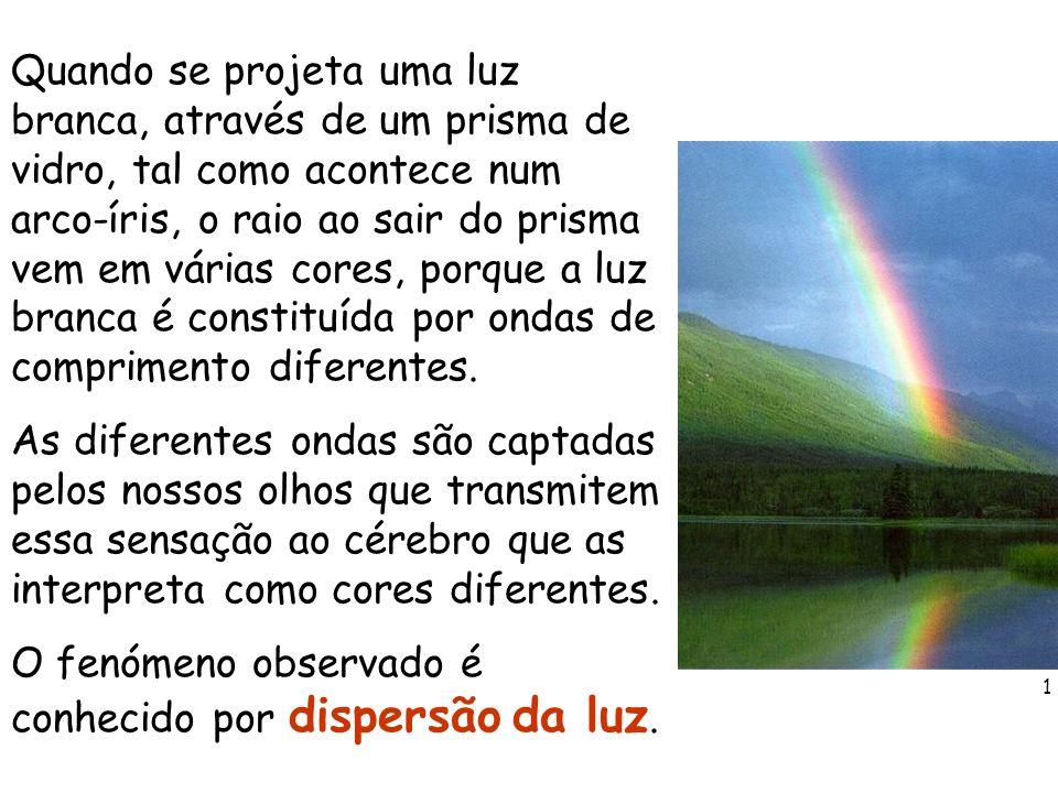 Quando se projeta uma luz branca, através de um prisma de vidro, tal como acontece num arco-íris, o raio ao sair do prisma vem em várias cores, porque