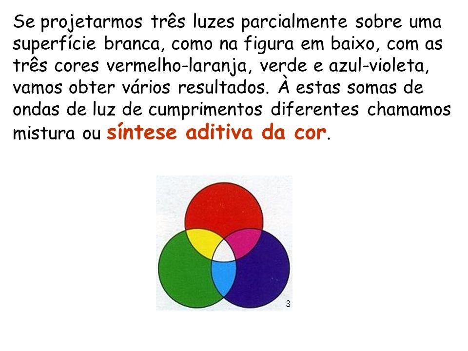 Se projetarmos três luzes parcialmente sobre uma superfície branca, como na figura em baixo, com as três cores vermelho-laranja, verde e azul-violeta,