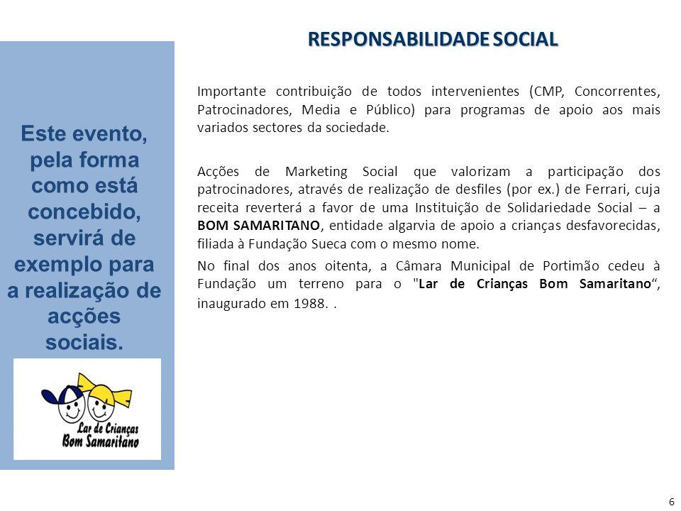 6 RESPONSABILIDADE SOCIAL Importante contribuição de todos intervenientes (CMP, Concorrentes, Patrocinadores, Media e Público) para programas de apoio aos mais variados sectores da sociedade.