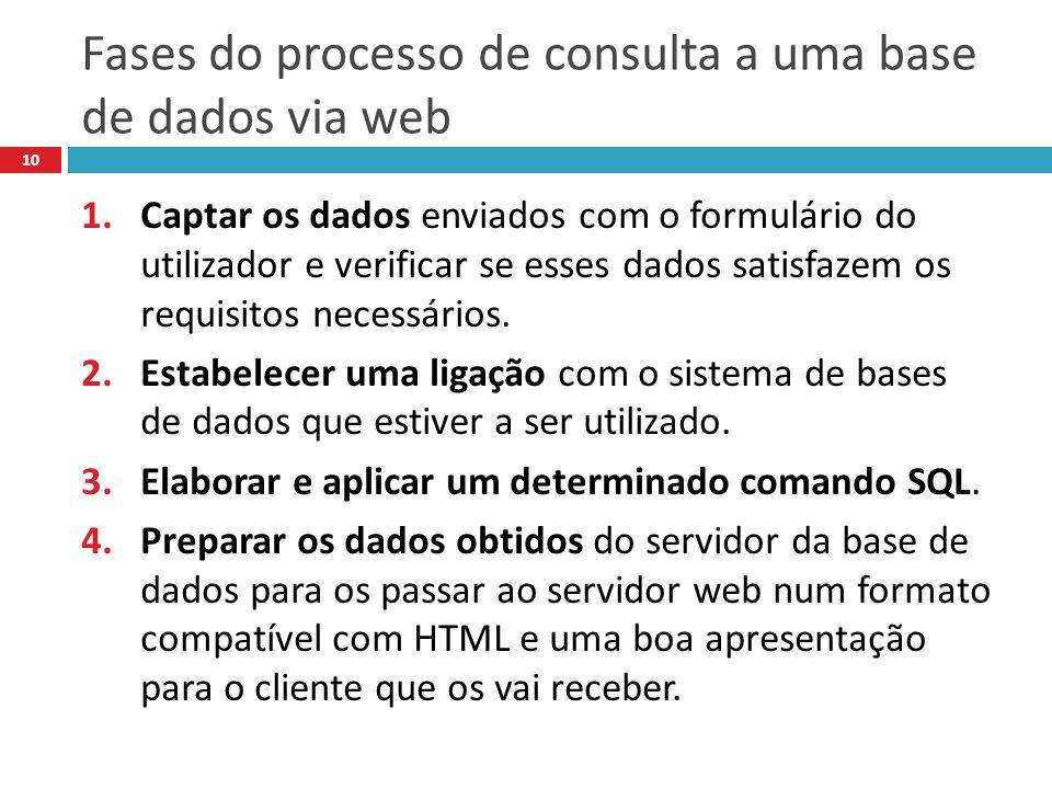 Fases do processo de consulta a uma base de dados via web 10 1.Captar os dados enviados com o formulário do utilizador e verificar se esses dados satisfazem os requisitos necessários.