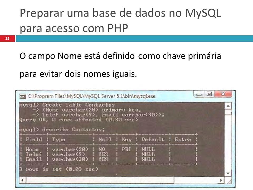 Preparar uma base de dados no MySQL para acesso com PHP 15 O campo Nome está definido como chave primária para evitar dois nomes iguais.