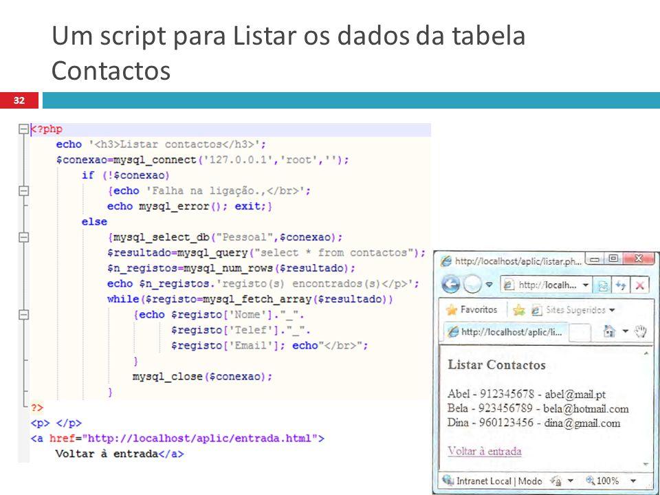 32 Um script para Listar os dados da tabela Contactos