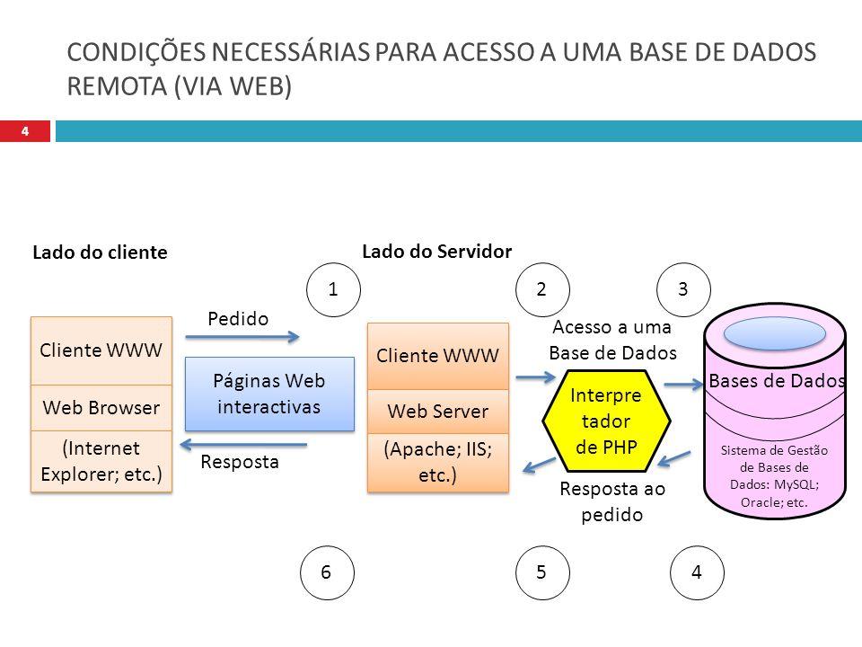 Fases do processo de consulta a uma base de dados via web 5 A figura anterior mostra-nos uma representação esquemática do funcionamento de uma consulta a uma base de dados via web com scripts PHP.
