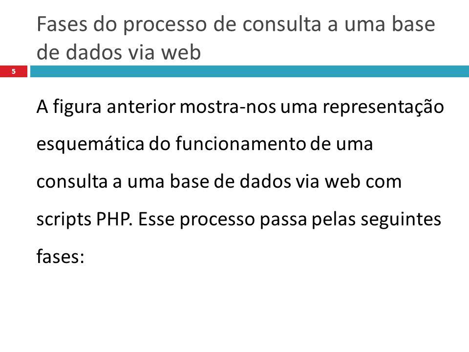 Preparar uma base de dados no MySQL para acesso com PHP 16 A seguinte instrução insere, na tabela Contactos, um conjunto de três registos: Insert Contactos Values (Abel, 912345678, abel@mail.pt), (Bela, 923456789, bela@hotmail.com), (Dina, 960123456, dina@gmail.com);