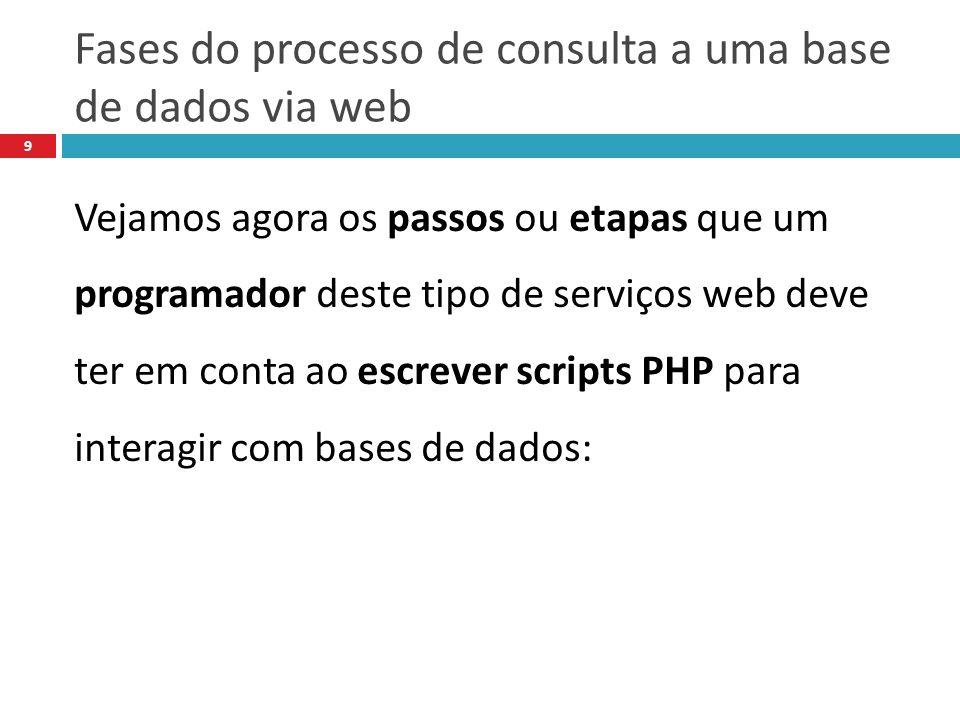 90 O passo seguinte é selecionar a base de dados em que pretendemos efetuar a consulta: A função PHP mysql_select_db() seleciona a base de dados que indicarmos dentro dos parênteses curvos.