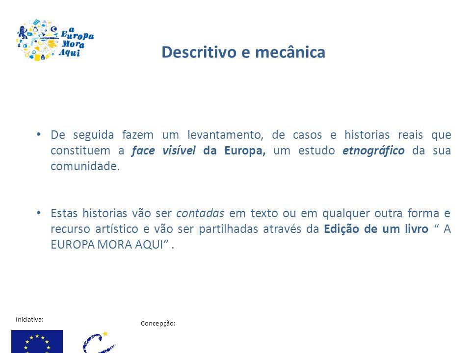 Iniciativa: Concepção: Projecto financiado pela comissão Europeia Cronograma CONCEPÇÃO de Conteúdos Comunidade Escolar Comunidade Local FIM E ENVIO DOS TRABALHOS RECEPÇÃO E AVALIAÇÃO TRABALHOS EDIÇÃO DO LIVRO Outubro 2009Out.
