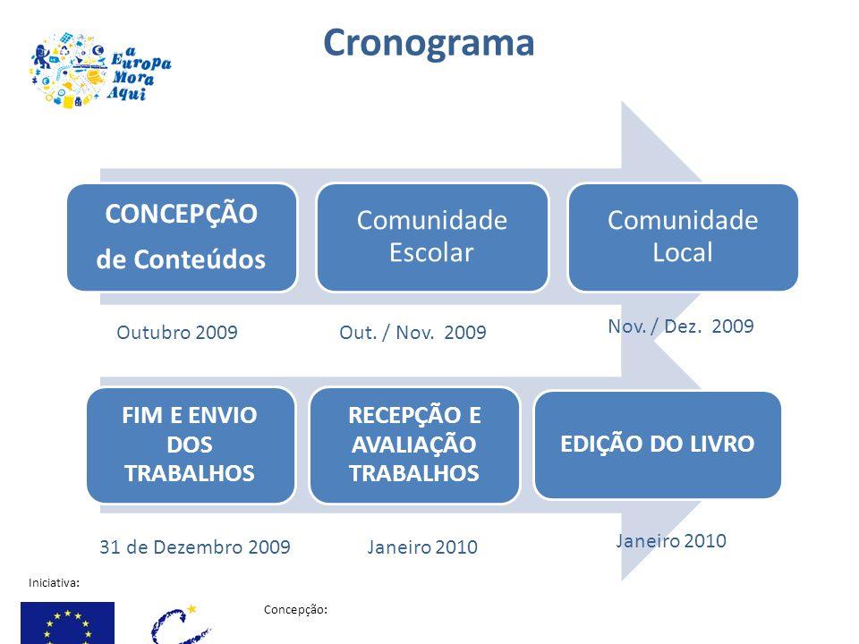 Iniciativa: Concepção: Projecto financiado pela comissão Europeia Cronograma CONCEPÇÃO de Conteúdos Comunidade Escolar Comunidade Local FIM E ENVIO DO