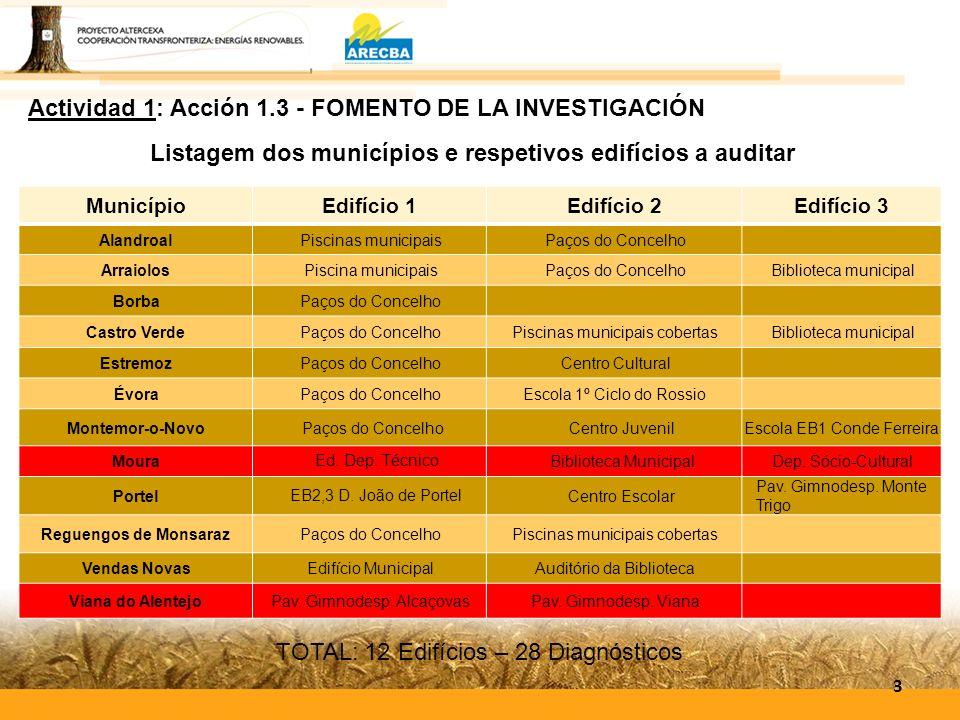 Listagem dos municípios e respetivos edifícios a auditar 3 MunicípioEdifício 1Edifício 2Edifício 3 AlandroalPiscinas municipaisPaços do Concelho Arrai