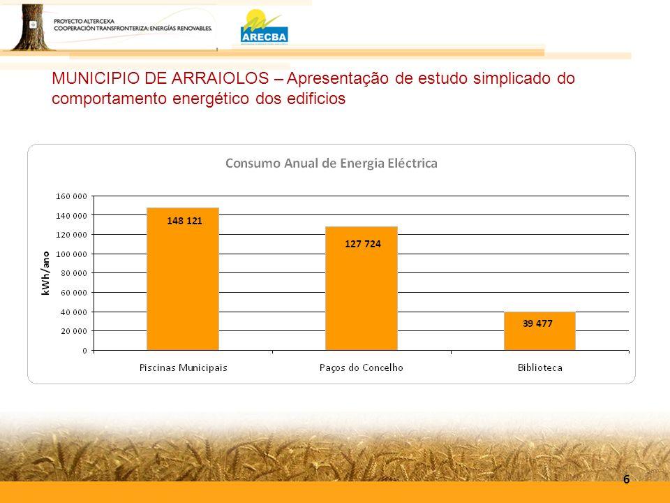 6 MUNICIPIO DE ARRAIOLOS – Apresentação de estudo simplicado do comportamento energético dos edificios